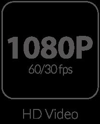 YI Smart Dash Camera Features | YI Technology